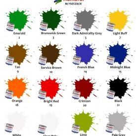 Poradnik modelarza: Jak malować farbami modelarskimi